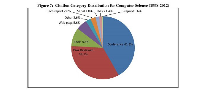science studies dissertation reviews